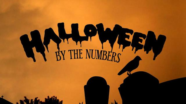 Halloween 2013: By the Numbers