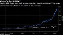 U.S. Futures Slide on Virus Spike; Treasuries Jump: Markets Wrap