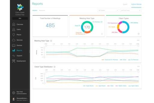 Cisco Spark Makes Four Major Breakthroughs in Security, Compliance, and Analytics