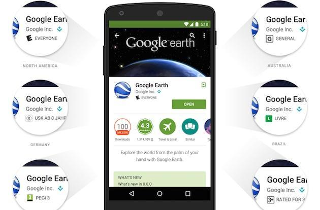 Google starts reviewing apps before they reach the Play Store