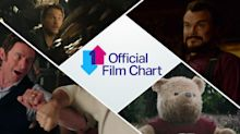 'The House with a Clock in its Walls' replaces 'The Predator' at the top of the Official Film Chart
