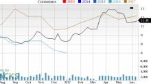 Why LATAM Airlines (LTM) Stock Might be a Great Pick