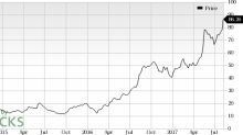 Weibo (WB) Catches Eye: Stock Moves Up 7.5% in Session
