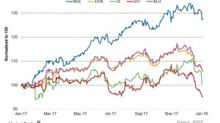 NEE, DUK, SO, and D: Largest Utilities' Dividend Outlook