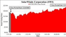Solarwinds Update