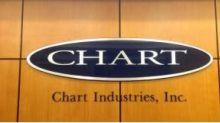 Chart Industries Buys Skaff, Boosts Northeastern US Business