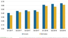 Loan Growth, Low Costs, Lower Tax Drove Bank of America's Q3 2018
