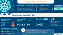 Printers Market Analysis Highlights the Impact of COVID-19 2020-2024 | Need for Large-Format Printers in Various Sectors to Boost the Market Growth | Technavio
