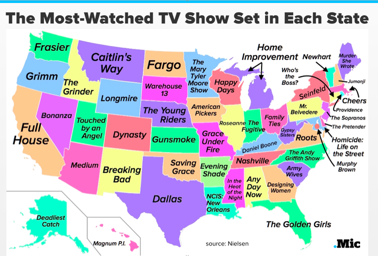 the most watched tv show set in each state in one