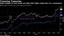 拋棄美國國債轉向海外市場 債券交易員獲利頗豐