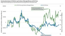 Hedge Funds' Net Long Positions in US Natural Gas