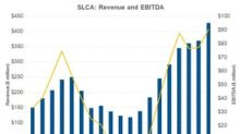 What Do U.S. Silica's Revenue and Earnings Trends Indicate?