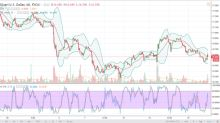 Silver Price Forecast February 21, 2018, Technical Analysis