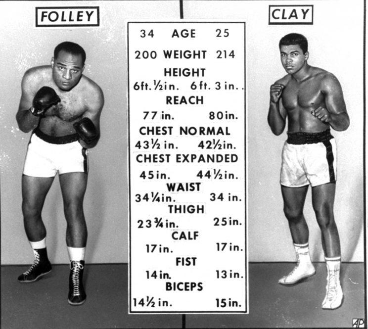 a comparison of muhammad ali and antigone Both muhammad ali and mike tyson were one of the best fighters ever in i take ali many people would try to compare the three frazier fights with mike and say.