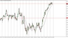 FTSE 100 Price Forecast December 14, 2017, Technical Analysis