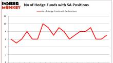 Seabridge Gold, Inc. (SA): Hedge Funds Going Back and Forth