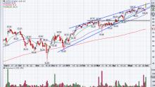 5 Top Stock Trades for Monday: OKTA, T, STZ, TWLO