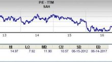 Is Sonic Automotive a Great Stock for Value Investors?