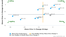 SM Energy Co. breached its 50 day moving average in a Bearish Manner : SM-US : August 3, 2017