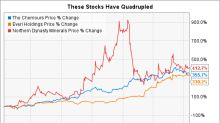 These Stocks Have Quadrupled in 1 Year