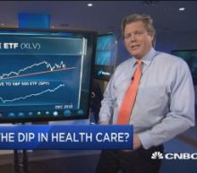 Chartmaster Carter Worth says health care sell-off is a b...