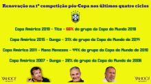 A análise do Brasil na Copa América - Precisamos deixar de ver a Seleção como '8 ou 80'