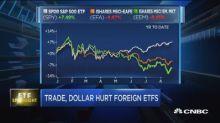 Trade, dollar hurt foreign ETFs