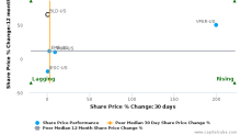 TopBuild Corp. breached its 50 day moving average in a Bearish Manner : BLD-US : December 12, 2017