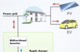 Toshiba's Charge Grid puts your solar panels to work, smartly charges your EV