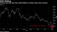 China Markets Slide as Yuan Falls Past 6.9, Tencent Drags Stocks