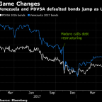 Venezuela Bond Investors Say the End May Be Near for Maduro's Regime