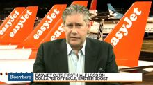 EasyJet CEO Says There Is No Fleet Order in the Short-Term
