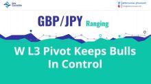 GBP/JPY W L3 Keeps Bulls In Control