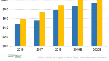 AbbVie or Celgene: Which Is Expected to Report Faster EPS Growth?