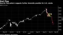 Dollar Climbs After Fed; Stocks, Futures Decline: Markets Wrap