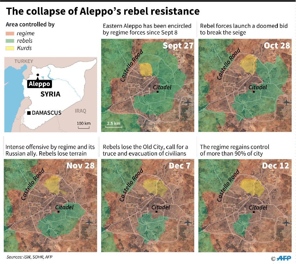 The collapse of Aleppo's rebel resistance (AFP Photo/Kun TIAN, Simon MALFATTO, Laurence SAUBADU)