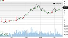 JetBlue Airways (JBLU) Q2 Earnings: A Beat in the Cards?