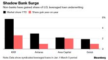 KKR Leads Rise of Leveraged Loan Alternatives to Wall Street