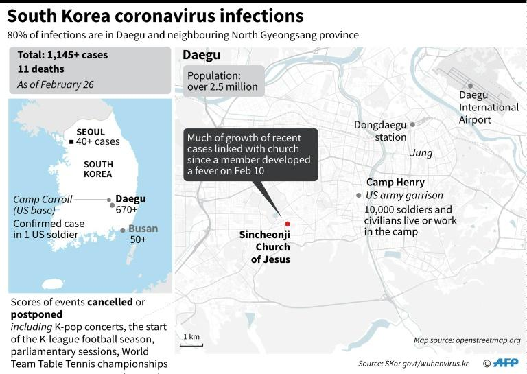 Map locating the city of Daegu, the epicentre of the COVID-19 outbreak in South Korea. (AFP Photo/Laurence CHU)