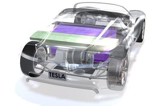 Tesla taps Panasonic to create next-generation EV battery packs