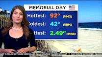 Morning Weather On 5/24