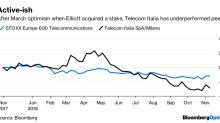 Telecom Italia's Palace Intrigue Is a Sorry Sight