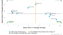 Pacific Premier Bancorp, Inc. breached its 50 day moving average in a Bullish Manner : PPBI-US : September 21, 2017