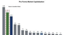 How Aurora Cannabis and MedReleaf Stack Up in Cannabis Sector
