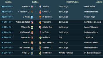 Todos los partidos, horarios y TV de la jornada 34 de LaLiga Santander