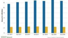 How Novartis's Sandoz Performed in the Third Quarter