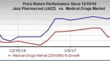 Jazz Begins Phase III Study for Label Expansion of Defitelio