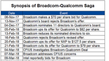 What Drove Shares of Broadcom Higher Last Week?