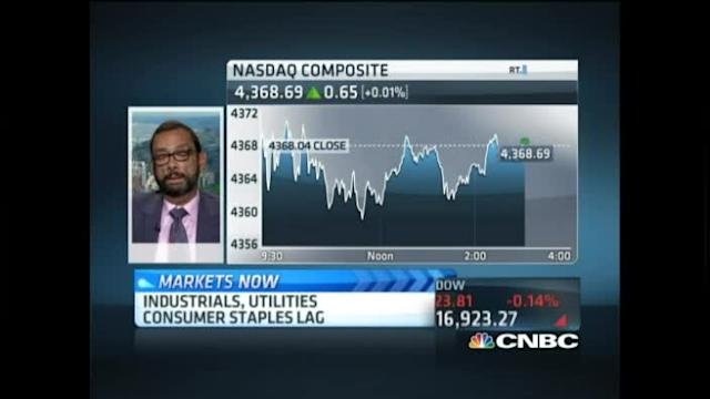 Closing Bell Exchange: Healthy correction