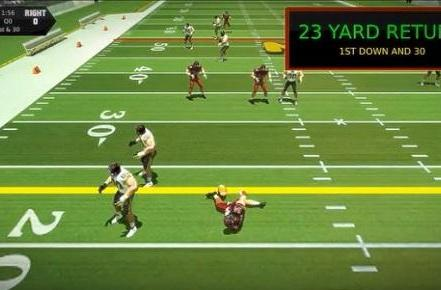 Gridiron Thunder Ouya Kickstarter concludes with $171k, many questions